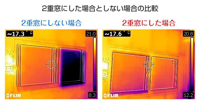 2重窓にした場合としない場合の比較