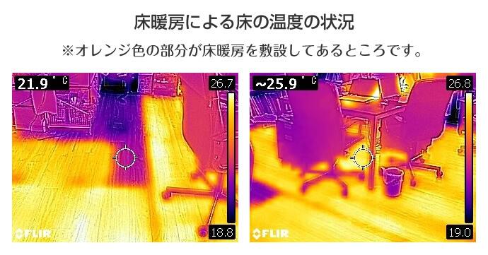 床暖房による床の温度の状況